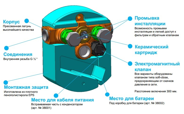 купить KLUDI Zenta 38002  (70-100мм)