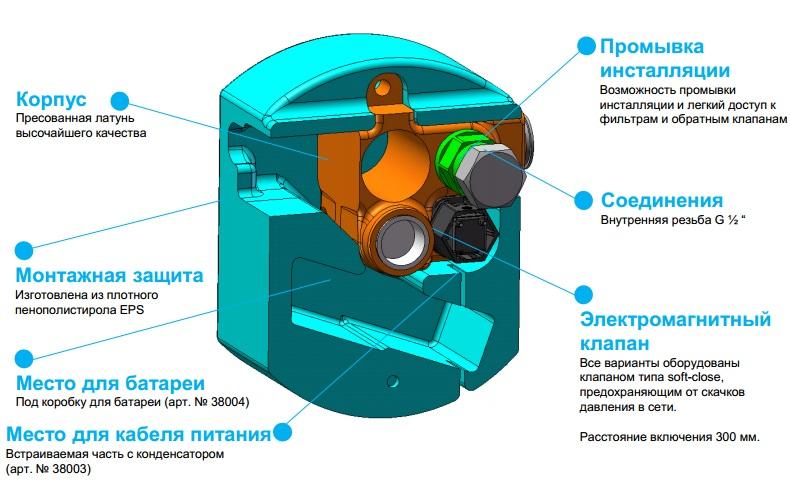 купить KLUDI Zenta 38003  (70-100мм)